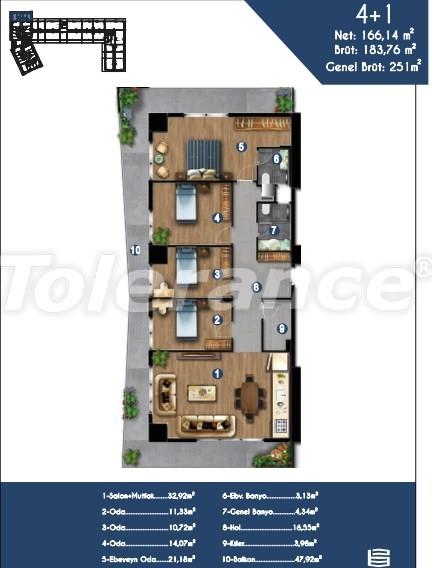 Современные квартиры в Измире, выгодные для инвестиций, в комплексе с отельной инфраструктурой - 15154 | Tolerance Homes