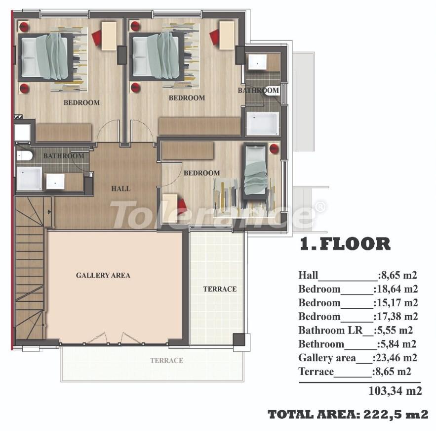 Стильные виллы в Ларе, Анталия в комплексе с открытым бассейном с возможностью получения гражданства - 22715 | Tolerance Homes