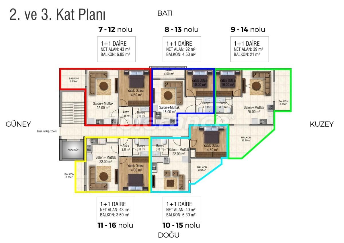 Квартиры в Махмутларе с бассейном от застройщика с рассрочкой до 18 месяцев - 28851 | Tolerance Homes