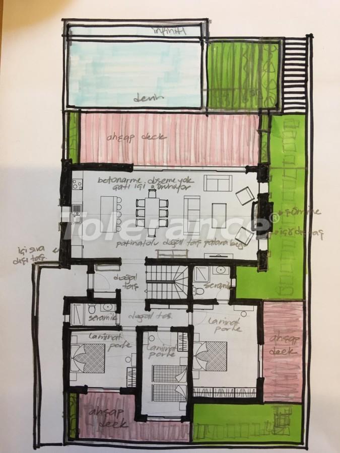 Элитные виллы в Фетхие с частным бассейном и гарантией аренды - 32878 | Tolerance Homes