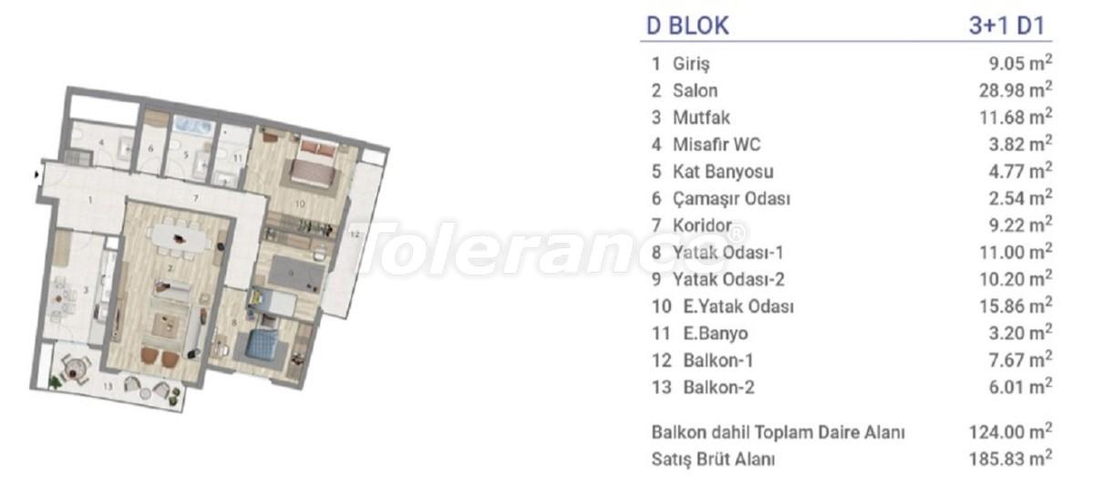 Квартиры в Эюпсултан, Стамбул в проекте с государственной гарантией - 36276 | Tolerance Homes