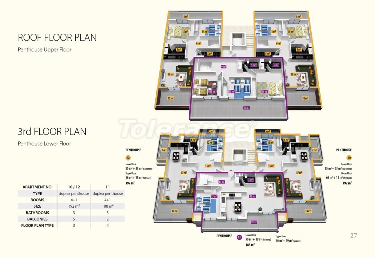 Комплекс апартаментов люкс класса в Оба, имеющий инфраструктуру пятизвездочного отеля - 2686 | Tolerance Homes