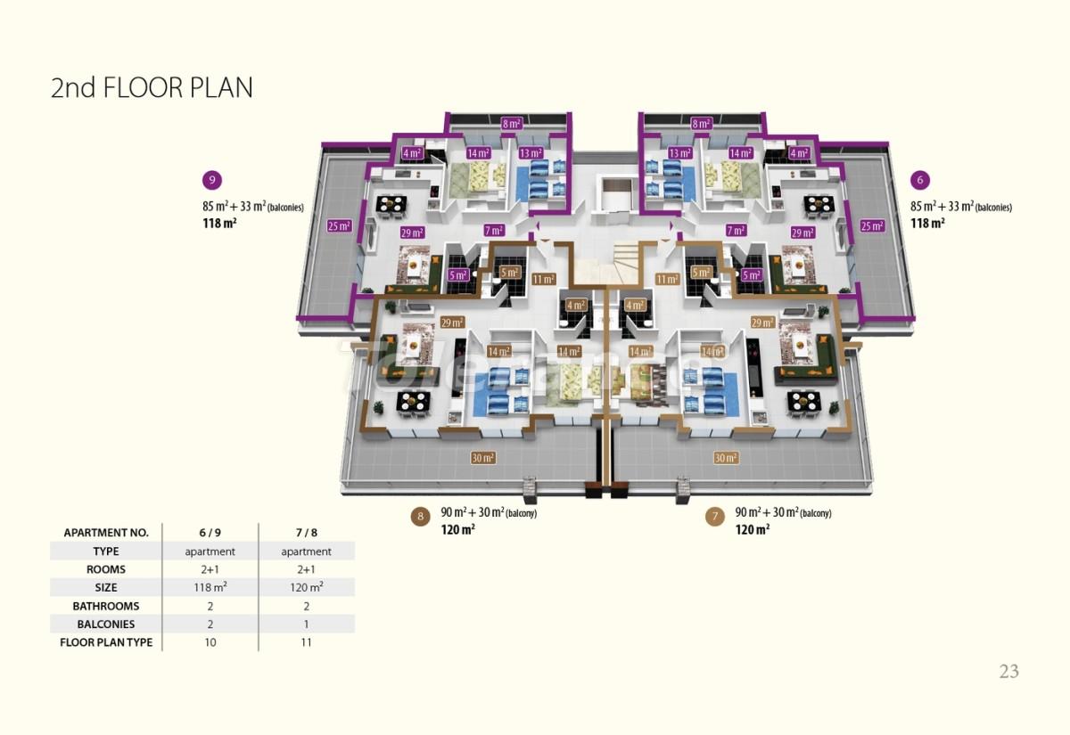 Комплекс апартаментов люкс класса в Оба, имеющий инфраструктуру пятизвездочного отеля - 2682 | Tolerance Homes