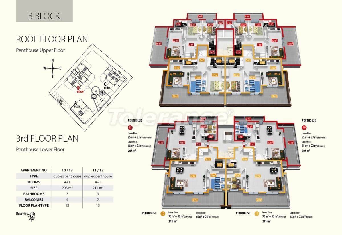 Комплекс апартаментов люкс класса в Оба, имеющий инфраструктуру пятизвездочного отеля - 2683 | Tolerance Homes