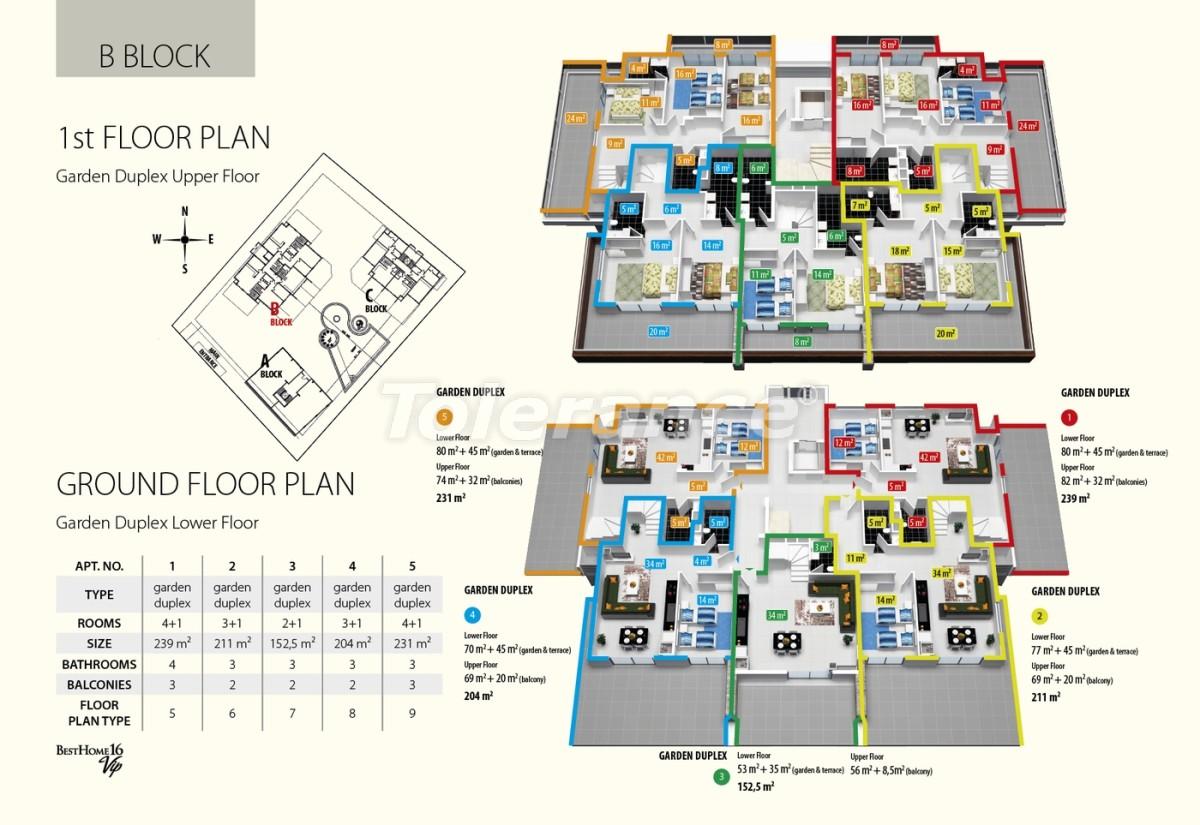 Комплекс апартаментов люкс класса в Оба, имеющий инфраструктуру пятизвездочного отеля - 2681 | Tolerance Homes
