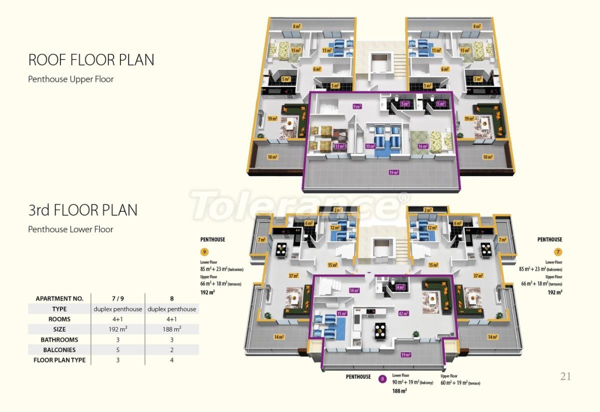 Комплекс апартаментов люкс класса в Оба, имеющий инфраструктуру пятизвездочного отеля - 2680 | Tolerance Homes