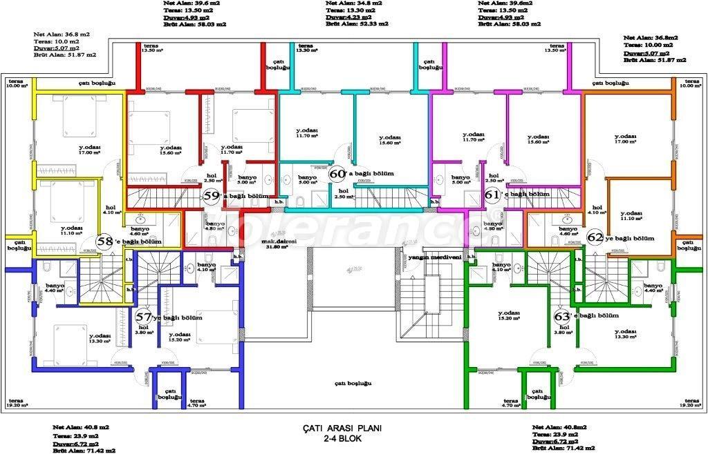 Апартаменты в Авсалларе, Алания, уникальный комплекс рядом с морем - 2884 | Tolerance Homes